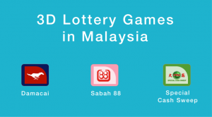 3D Lottery Games in Malaysia