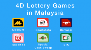 4D Lottery Games in Malaysia